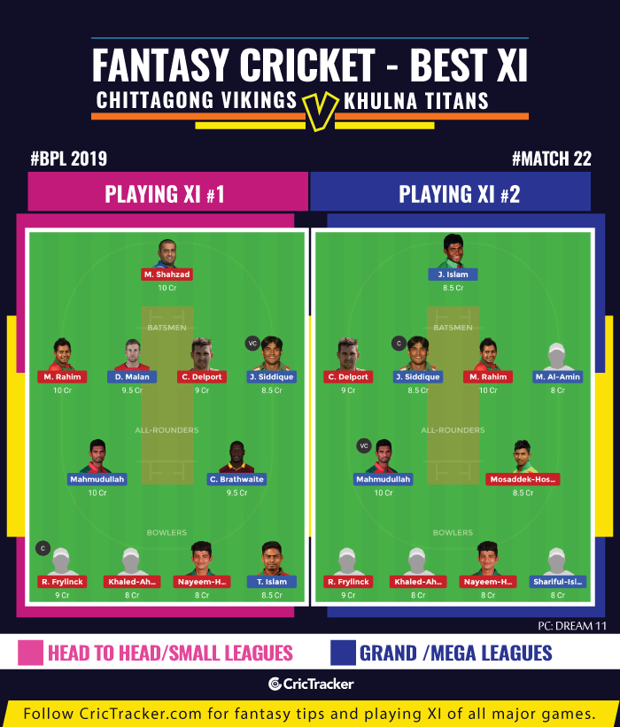 BPL-2019-Match--fantasy-Tips-Chittagong-Vikings-vs-Khulna-Titans