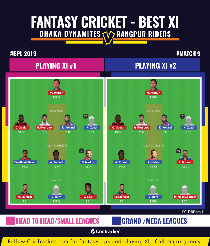 BPL-2019-Match--fantasy-Tips-Dhaka-Dynamites-vs-Rangpur-Riders