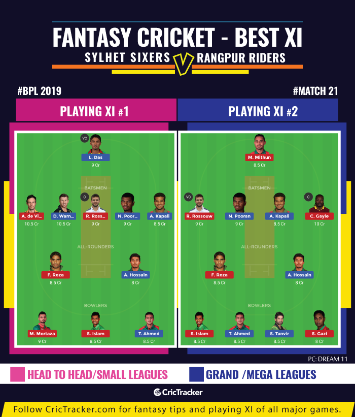 BPL-2019-Match--fantasy-Tips-Sylhet-Sixers-vs-Rangpur-Riders