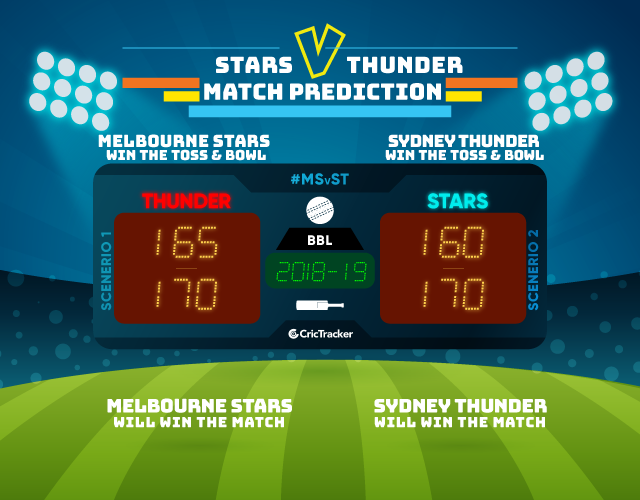 MSvST-match-prediction-BBL-2018-Match-Prdiction-Melbourne-Stars-vs-Sydney-Thunder