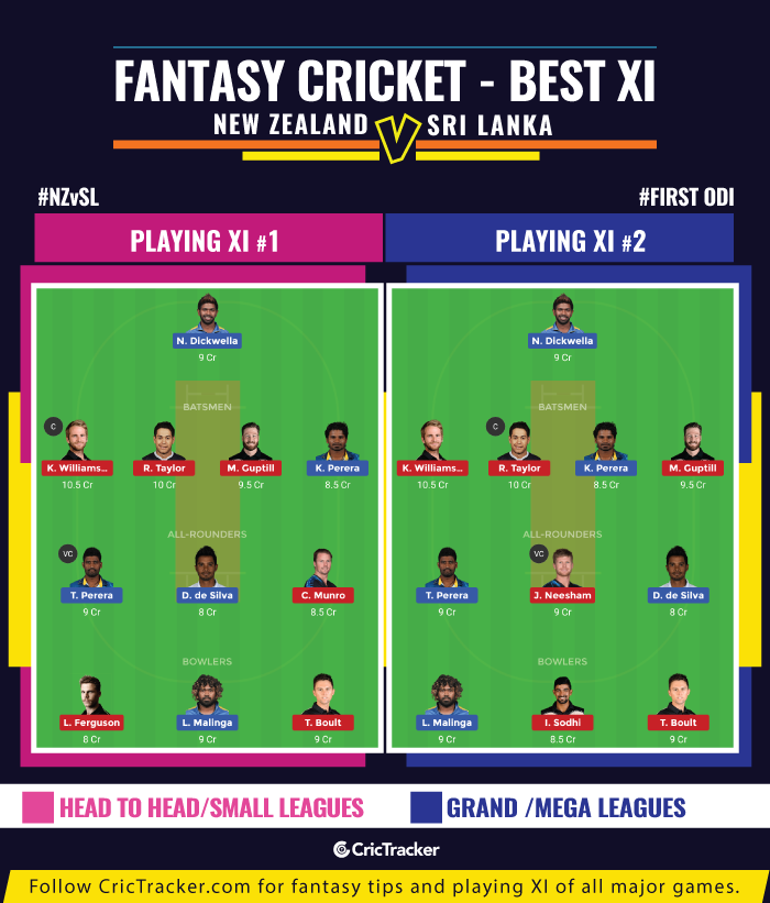 NZvSL-first-ODI-fantasy-New-Zealand-vs-Australia