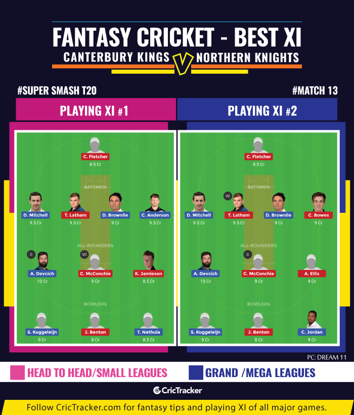 Super-Smash-T20-Match-10-fantasy-Tips-Canterbury-Kings-vs-Northern-Knights