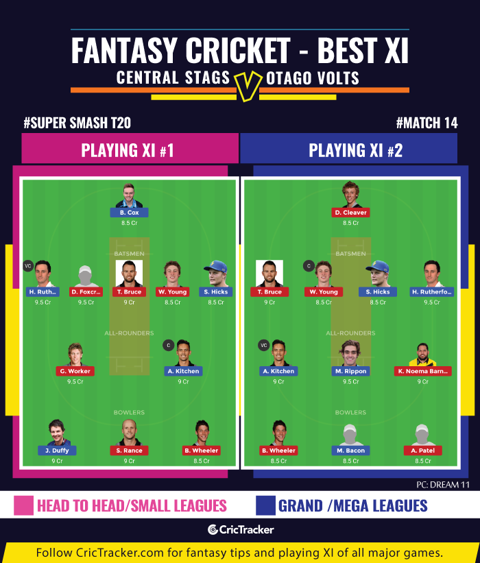 Super-Smash-T20-Match-14-fantasy-Tips-Central-Stags-vs-Otago-Volts