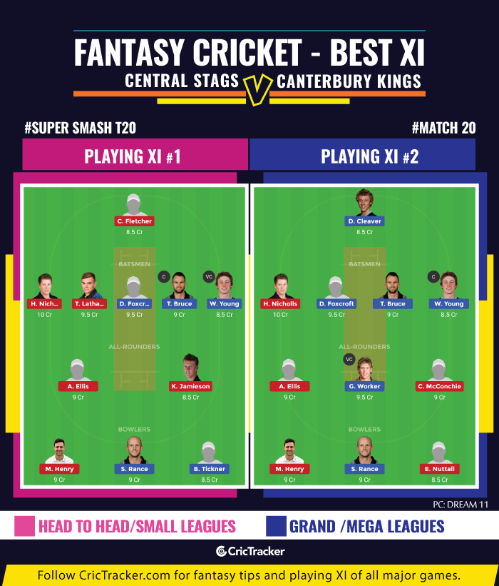 Super-Smash-T20-Match--fantasy-Tips-Central-Stags-vs-Canterbury-Kings