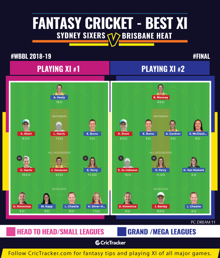 WBBL-2018-19-Final-2-fantasy-Tips-Sydney-Sixers-vs-Brisbane-Heat