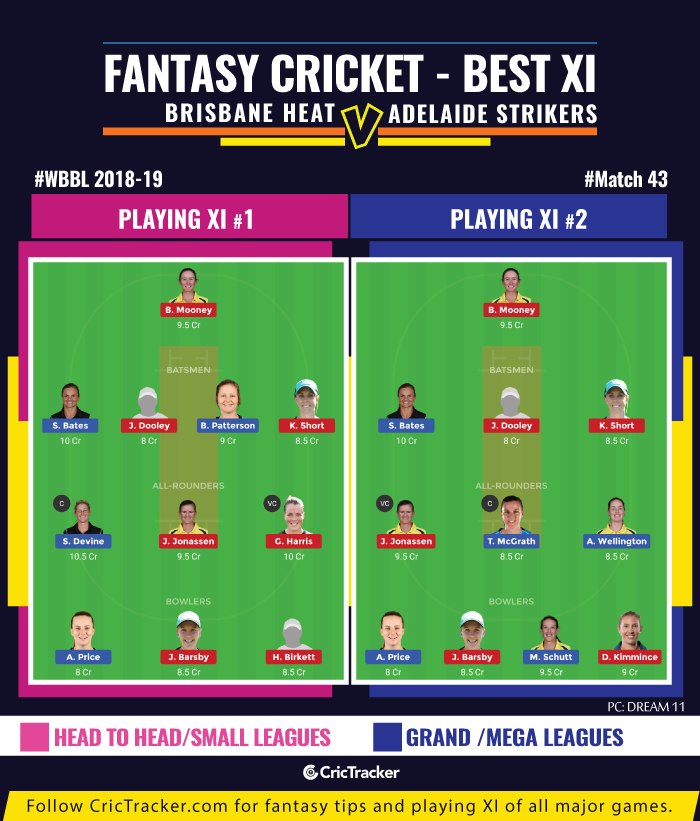 WBBL-2018-19-Match-43--fantasy-Tips-Brisbane-Heat-vs-Adelaide-Strikers