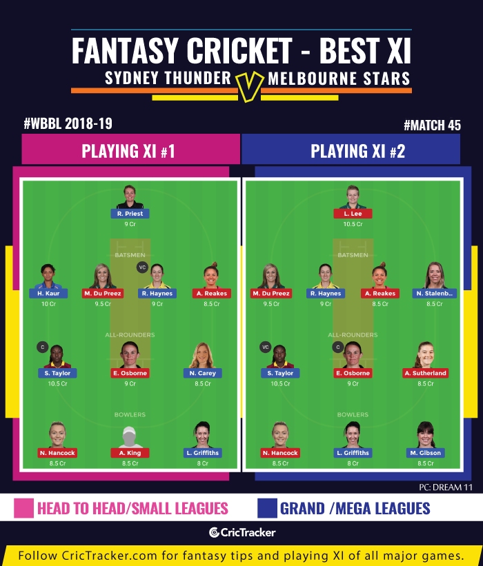 WBBL-2018-19-Match-45--fantasy-Tips-Sydney-Thunder-vs-Melbourne-Stars