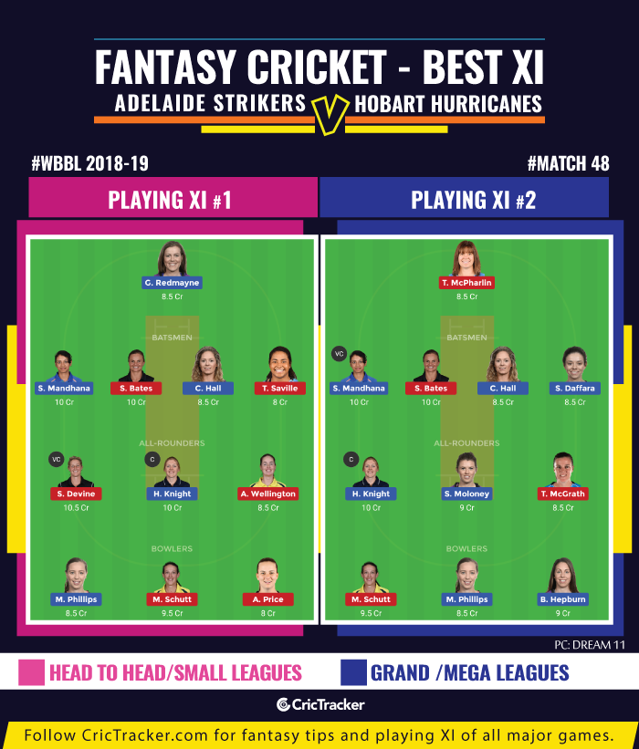 WBBL-2018-19-Match-48-fantasy-Tips-Adelaide-Strikers-vs-Hobart-Hurricanes