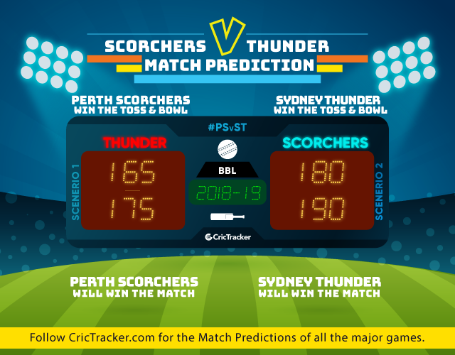 prs-vs-syt-41st-match-big-bash-league-2018-19-match-prediction-Perth-Scorchers-vs-Sydney-Thunder