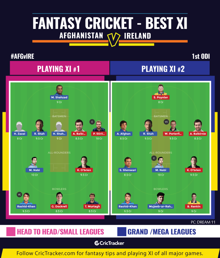AFGvIRE--first-ODI--fantasy-Tips-Afghanistan-vs-Ireland