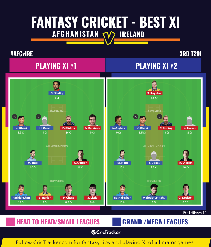 AFGvIRE--third-T20I--fantasy-Tips-Afghanistan-vs-Ireland