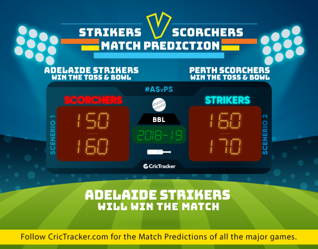 AS-v-PS-match-big-bash-league-2018-19-match-prediction-Adelaide-Strikers-vs-Perth-Scorchers