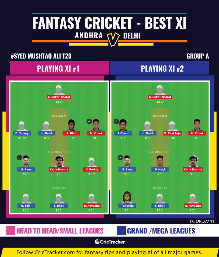 Andhra-vs-Delhi-fantasy-Tips-Syed-Mushtaq-Ali-T20-Trophy