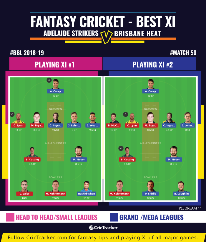 BBL-2019-Match--fantasy-Tips-Adelaide-Strikers-vs-Brisbane-Heat