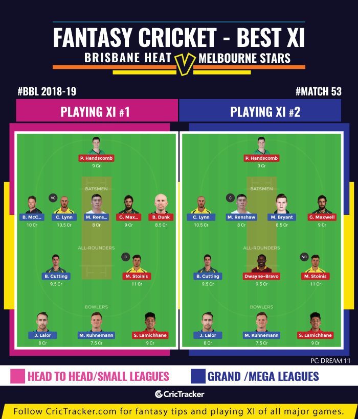 BBL-2019-Match-fantasy-Tips-Brisbane-Heat-vs-Melbourne-Stars