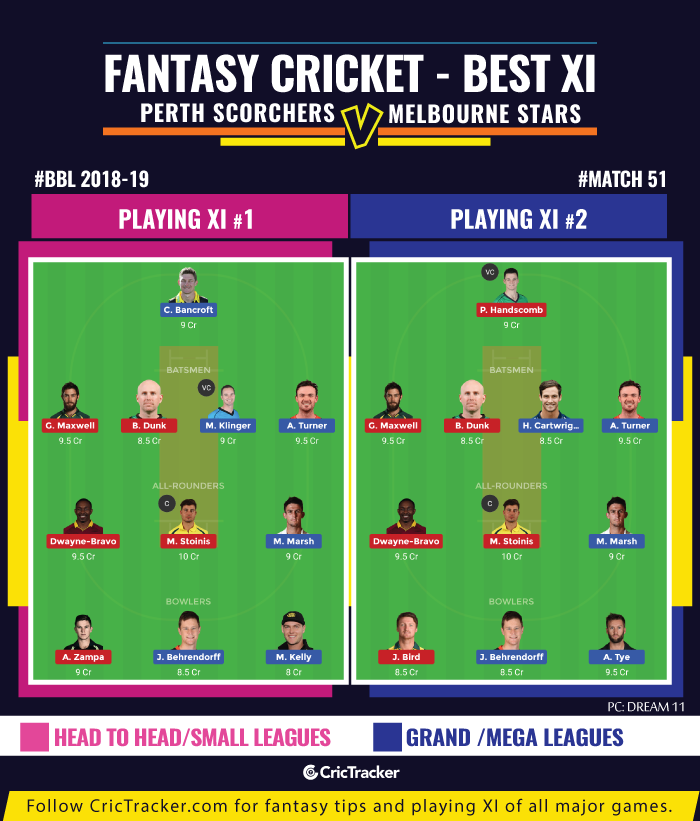 BBL-2019-Match--fantasy-Tips-Perth-Scorchers-vs-Melbourne-Stars