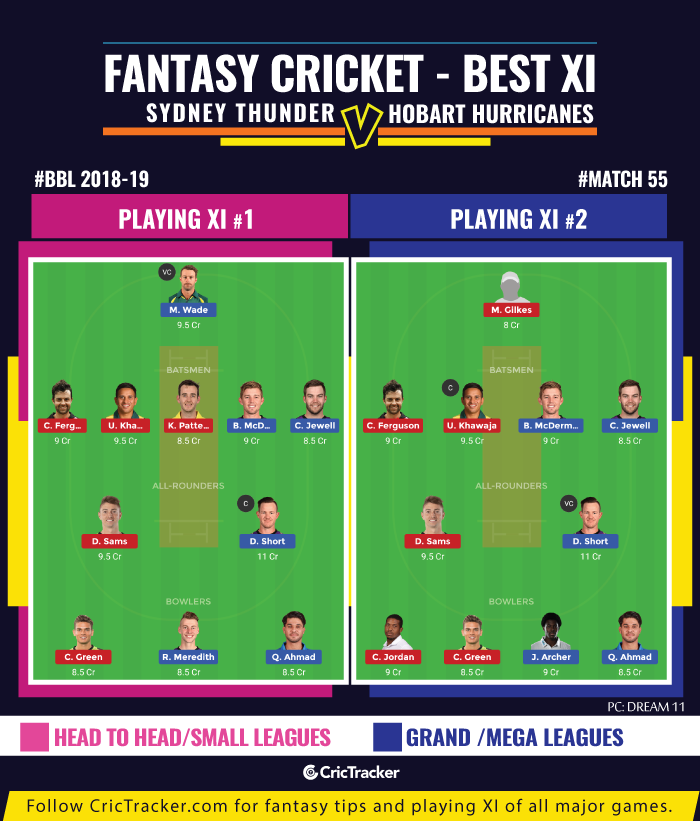 BBL-2019-Match-fantasy-Tips-Sydney-Thunder-vs-Hobart-Hurricanes