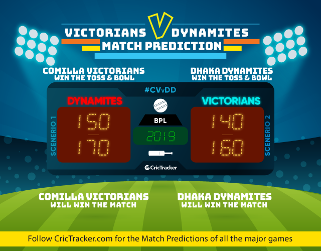 CV-v-DD--2018-match-prediction-Bangladesh-Premier-league-Match-Prdiction-Comilla-Victorians-vs-Dhaka-Dynamites