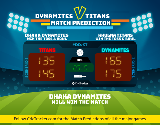 DDvKT--2018-match-prediction-Bangladesh-Premier-league-Match-Prdiction-Dhaka-Dynamites-vs-Khulna-Titans