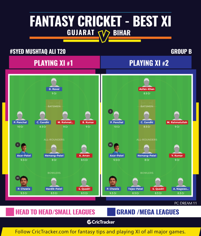 Gujarat-vs-Bihar-fantasy-Tips-Syed-Mushtaq-Ali-T20-Trophy