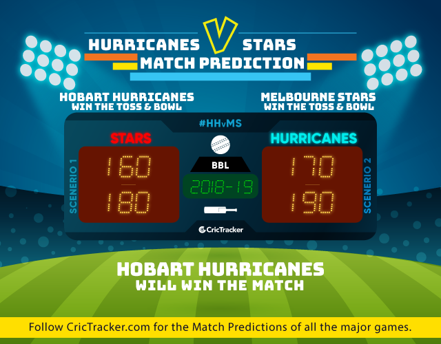 HHvMS-match-big-bash-league-2018-19-match-prediction-Hobart-Hurricanes-vs-Melbourne-Stars