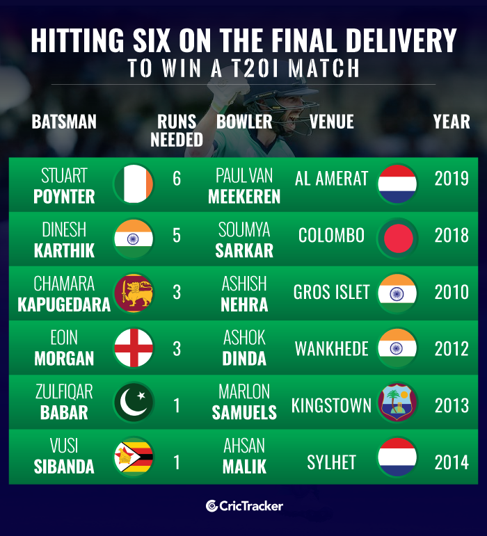 Hitting-six-on-the-final-delivery-to-win-a-T20I-match