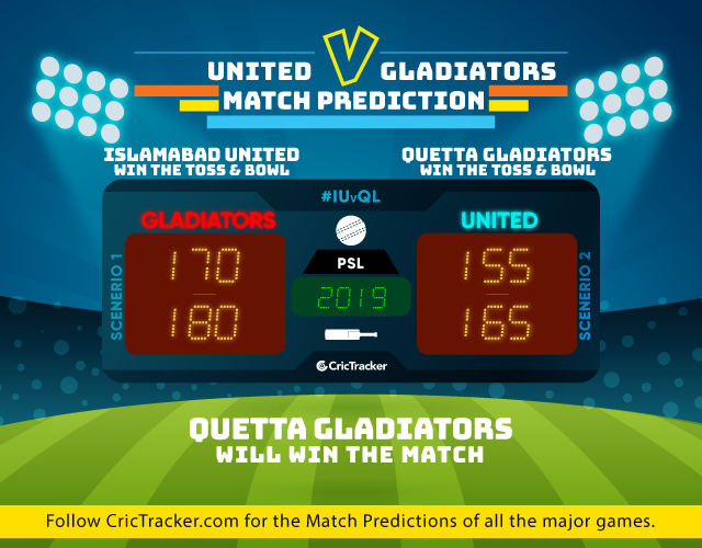 IUvQG-PSL-2018-Match-Prediction-Islamabad-United-vs-Quetta-Gladiators-Pakistan-Sper-League
