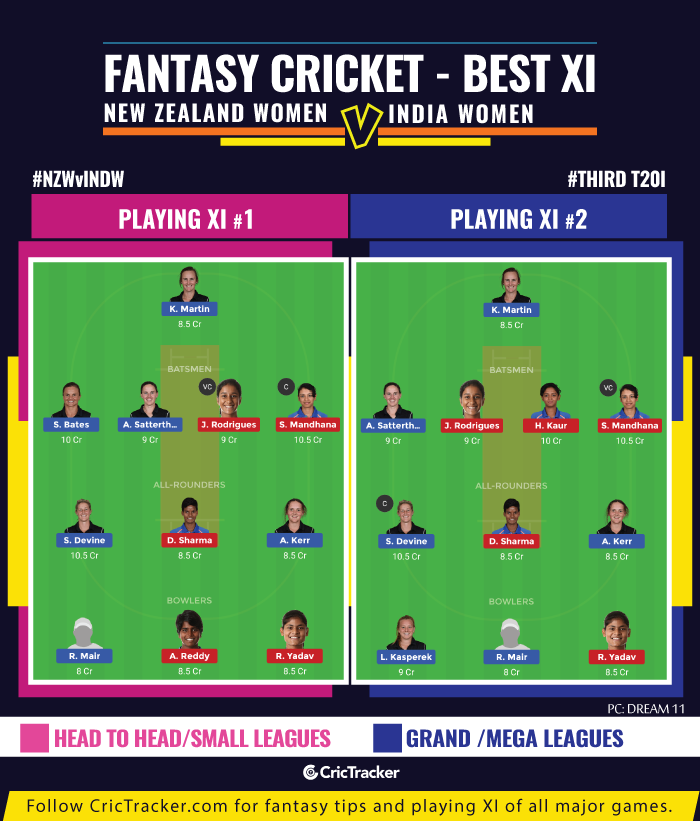 NZWvINDW-third-T20I-fantasy-Tips-New-Zealand-Women-vs-India-Women