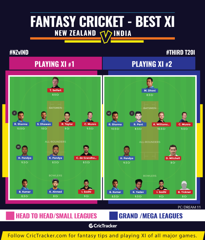 NZvIND-third-T20I-fantasy-Tips-New-Zealand-vs-India
