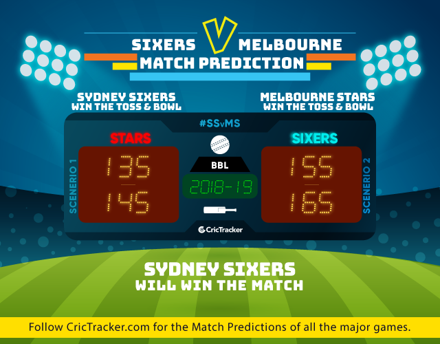 SSvMS-match-big-bash-league-2018-19-match-prediction-Sydney-Sixers-vs-Melbourne-Stars