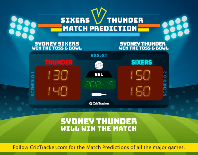 SSvST-match-big-bash-league-2018-19-match-prediction-Sydney-Sixers-vs-Sydney-Thunder