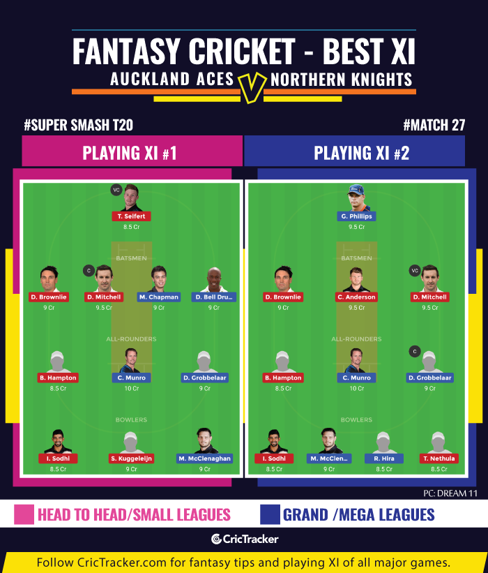 Super-Smash-T20-Match-fantasy-Auckland-Aces-vs-Northern-Knights