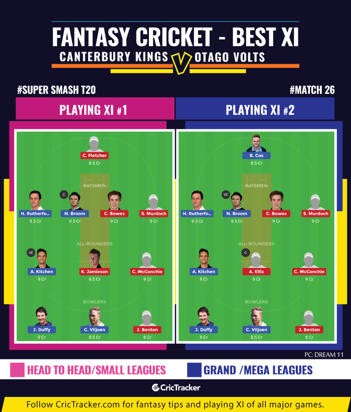 Super-Smash-T20-Match-fantasy-Canterbury-Kings-vs-Otago-Volts