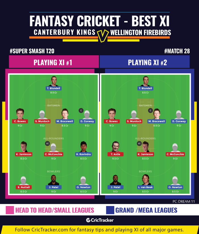 Super-Smash-T20-Match-fantasy-Canterbury-Kings-vs-Wellington-Firebirds