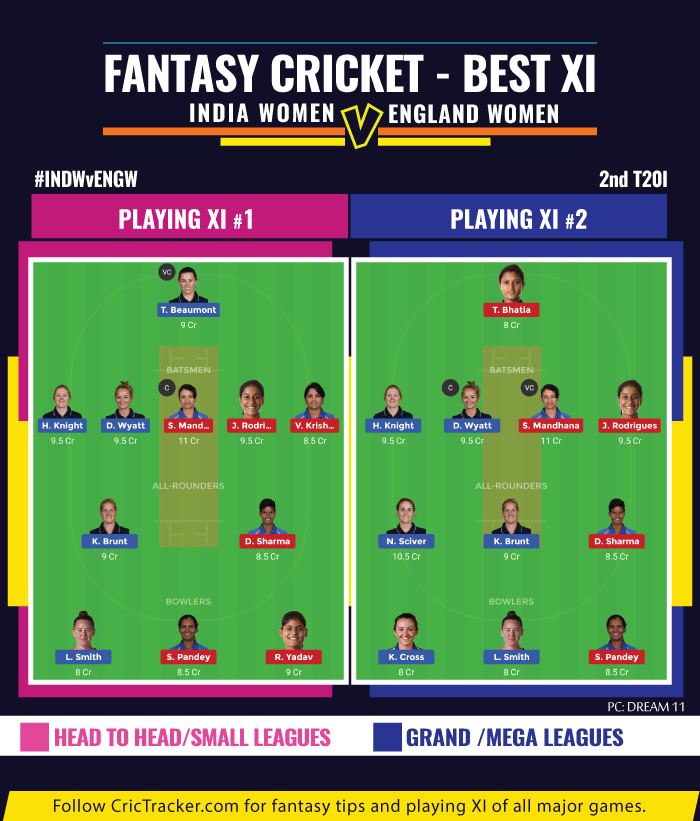 INDWvENGW-second-t20i-fantasy-Tips-India-Women-vs-England-Women