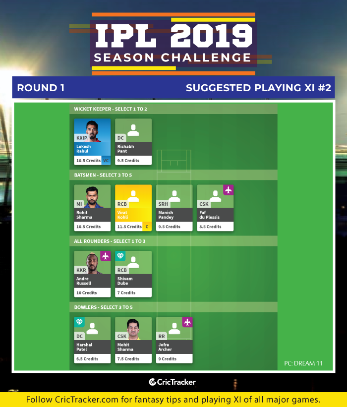 IPL-2019---Season-Challenge--Round-1-Suggested-Playing-XI-2