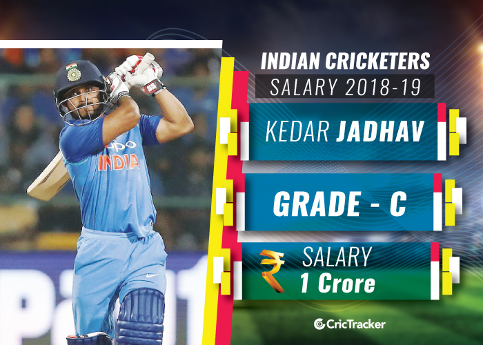 Indian cricketers and their salaries 2018-19 - CricTracker