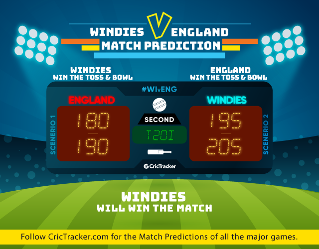 WIvENG-second-T20I-match-prediction-Tips-Windies--vs-England