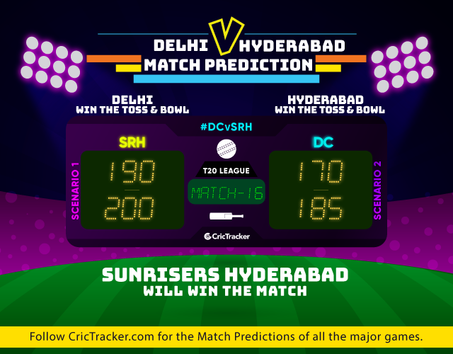 DCvSRH-IPL-2019-match-prediction-Delhi-Capitals-vs-Sunrisers-Hyderabad