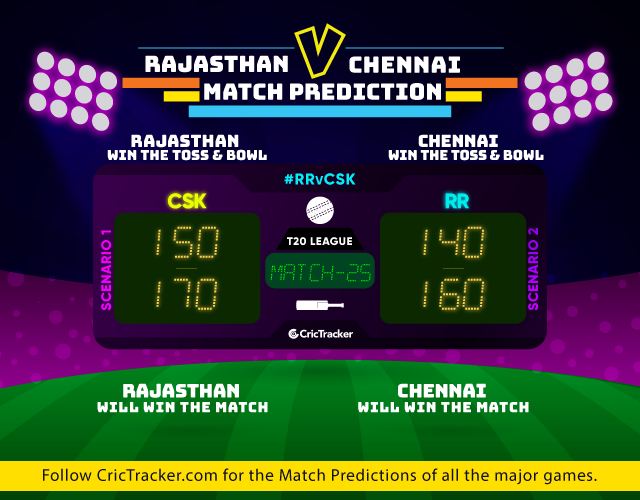 IPL 2019, Match 25, RR vs CSK: Match Prediction – Weather Report