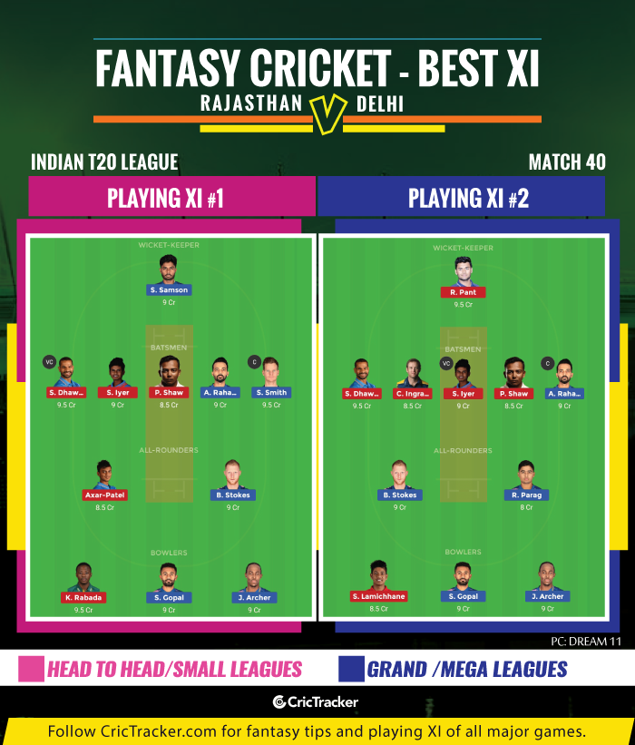 IPL-2019-RRvDC-Rajasthan-Royals-vs-Delhi-Capitals-IPL-2019-FANTASY-TIPS-FOR-DREAM-XI-MATCH