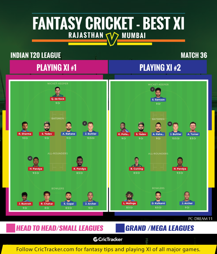 IPL-2019-RRvMI-Rajasthan-ROyals-vs-Mumbai-Indians-IPL-2019-FANTASY-TIPS-FOR-DREAM-XI-MATCH