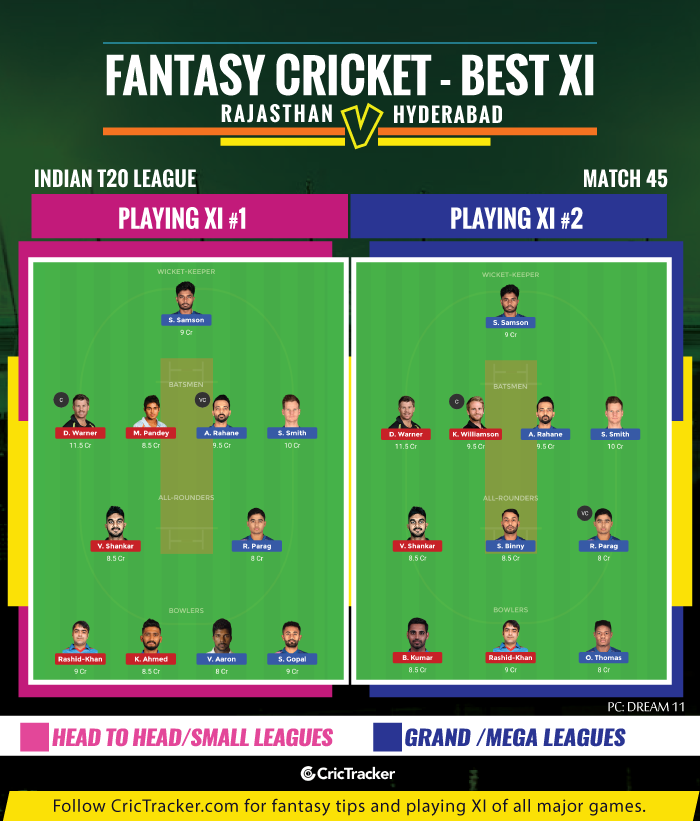 IPL-2019-RRvSRH-Rajasthan-Royals-vs-Sunrisers-Hyderabad-IPL-2019-FANTASY-TIPS-FOR-DREAM-XI-MATCH