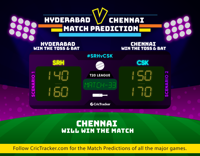 IPL-2019-SRHvCSK-match-prediction-Sunrisers-Hyderabad-vs-Chennai-Super-Kings