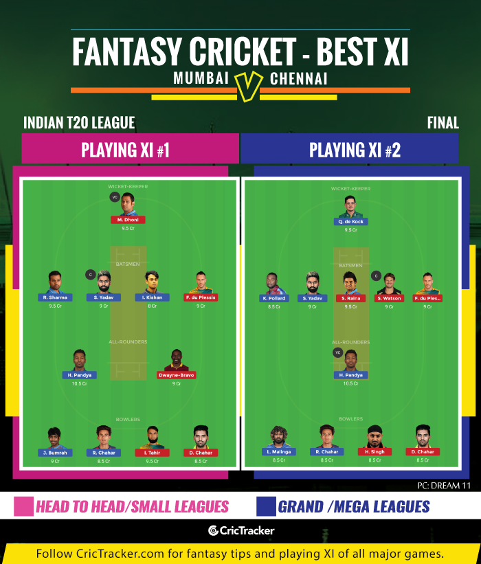 IPL-2019-MIvCSK-FINAL-FANTASY-TIPS-