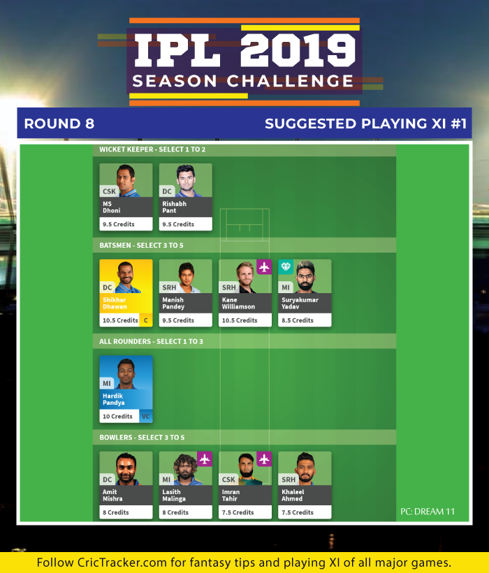 IPL-2019---Season-Challenge--Round-8--Suggested-Playing-XI-1