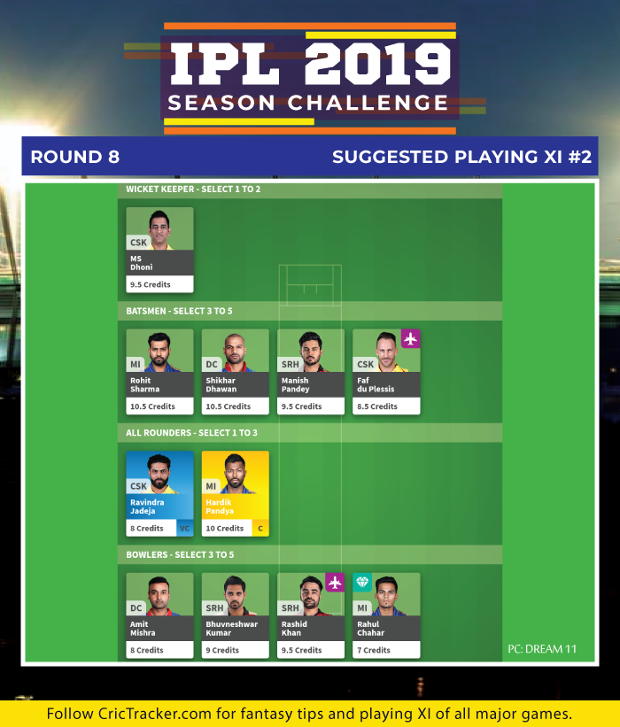 IPL-2019---Season-Challenge--Round-8--Suggested-Playing-XI-2