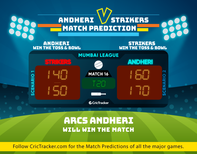 T20-Mumbai-League-2019-fantasy-tips-ARCS-Andheri-vs-Eagle-Thane-Strikers