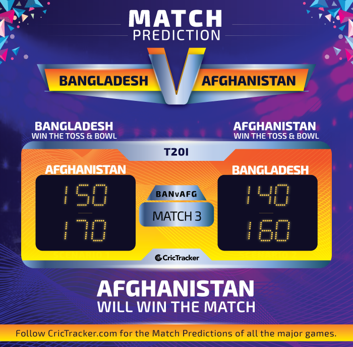 BANvAFG-match-Prediction-Bangladesh-vs-Afghanistan