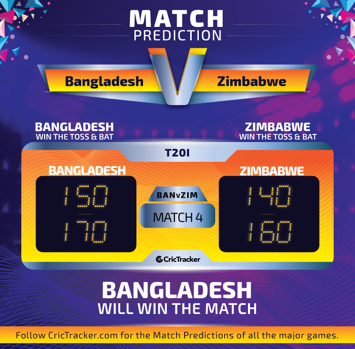 BANvZIM-match-Prediction-Bangladesh-vs-Zimbabwe